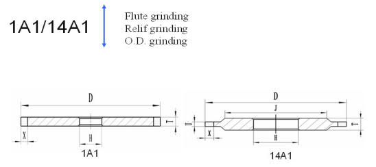 flute,relief grinding