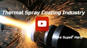 Thermal Spray Coating Industry
