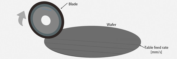 diamond dicing blade for wafer