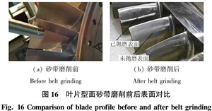 Comparison of blade profile before and after belt grinding