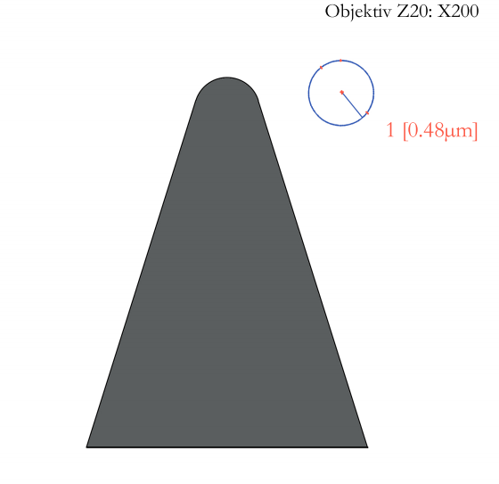 Measurements of the radius R 0.05mm are R 0.048mm