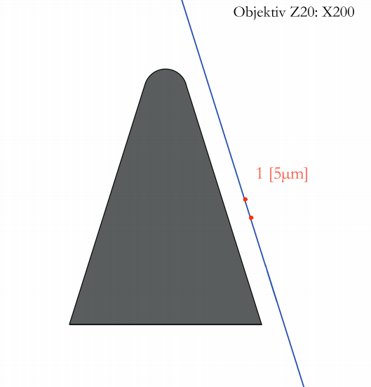 The chipping measured on the insert are 0.005mm