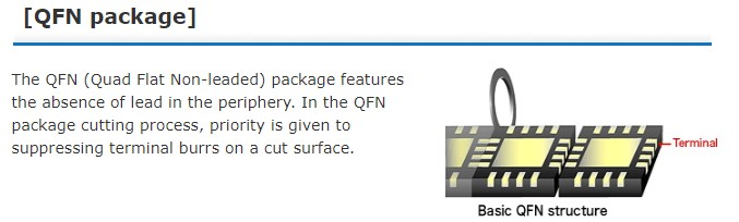 The Cutting of DFN Finished Products