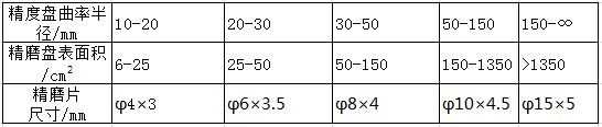 Diameter of the pallets